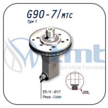 G90-7_MTC