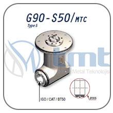 G90-S50_MTC
